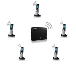 Yealink W56H dect wireless ip phone