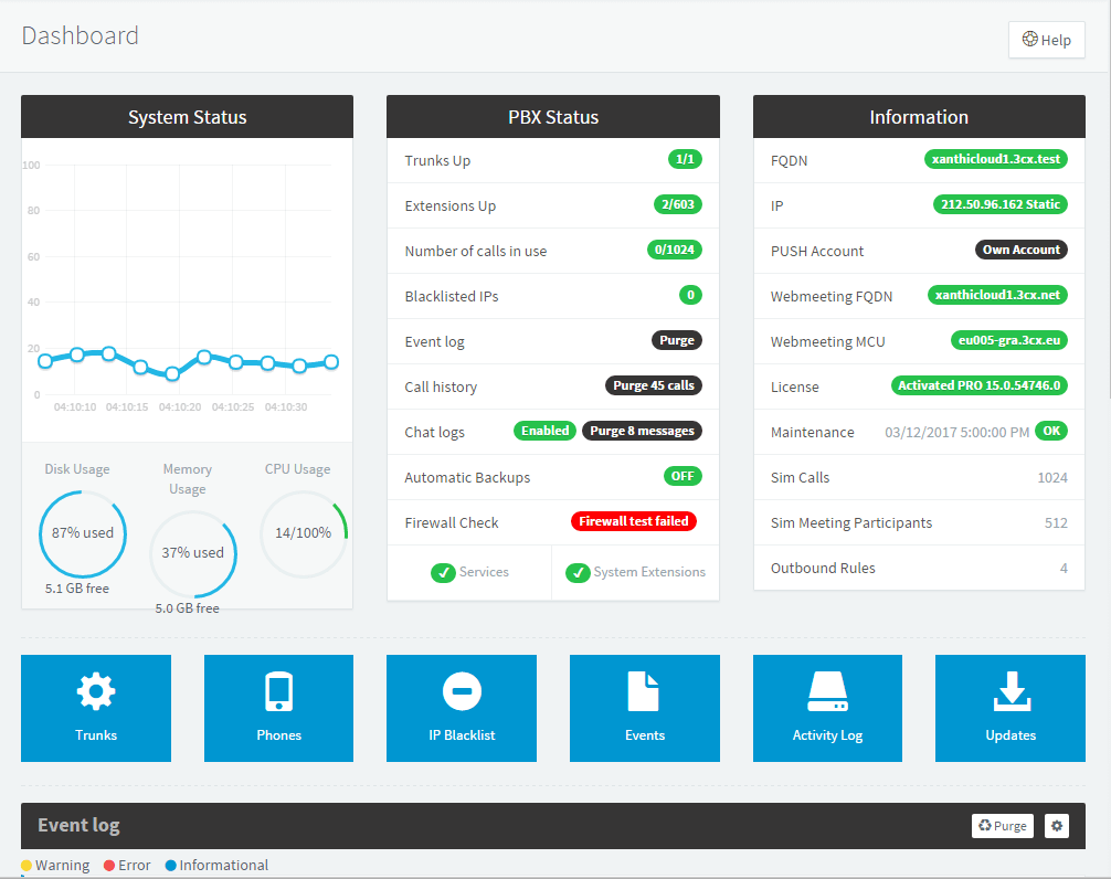 3cx dashboard