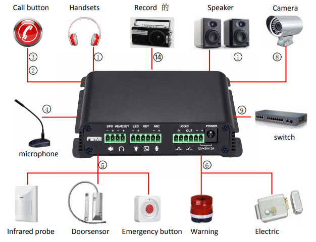 ip paging system